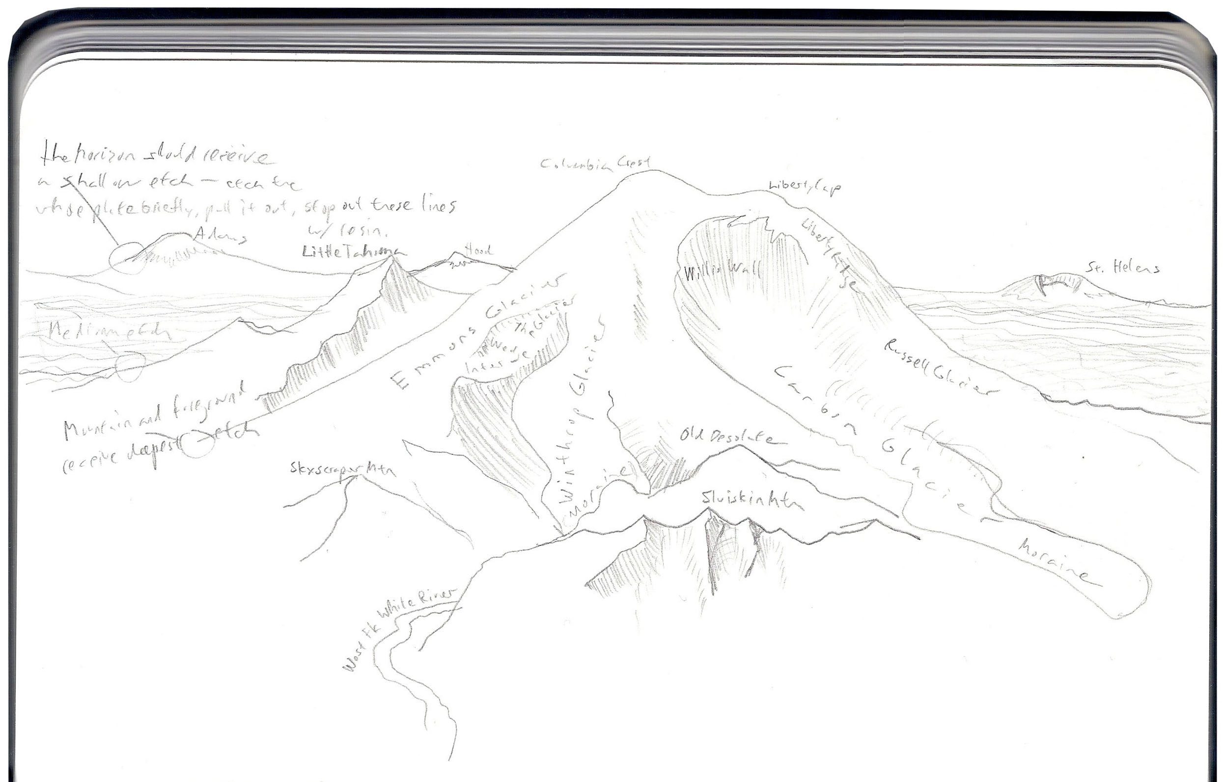 early concept sketch of Mt. Rainier map